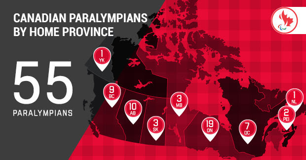 Canadian Paralympic Team for PyeongChang 2018