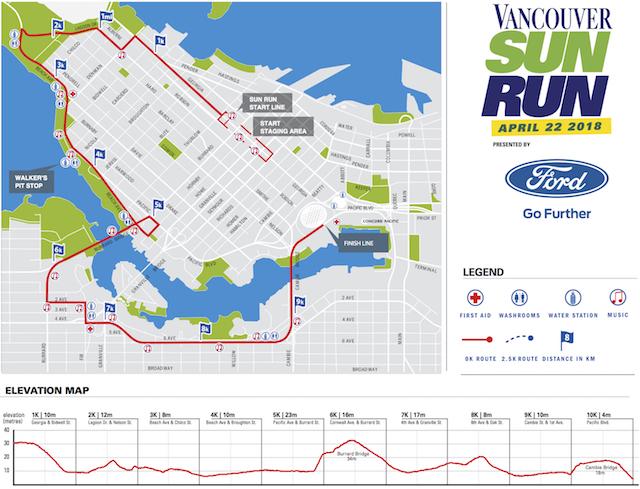 2018 Vancouver Sun Run Course Map