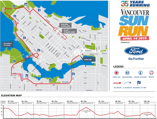 SunRun Course Map 2019