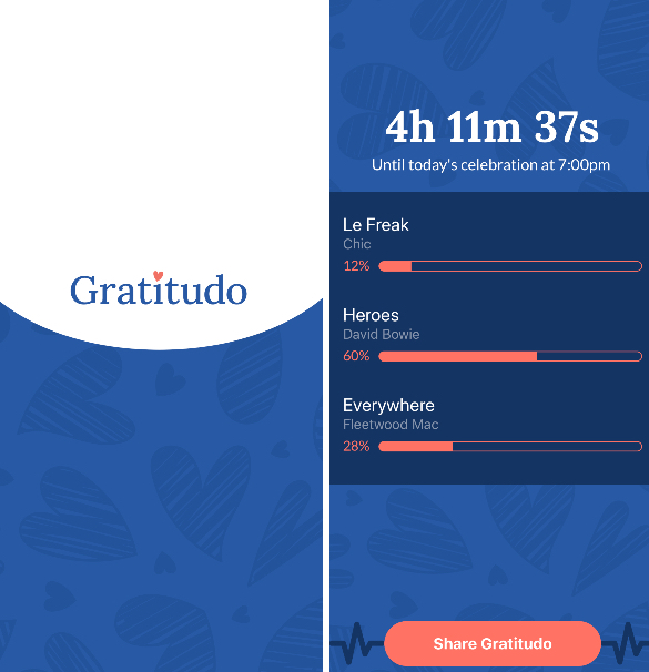 Gratitudo App Enhances 7pm Cheer Experience