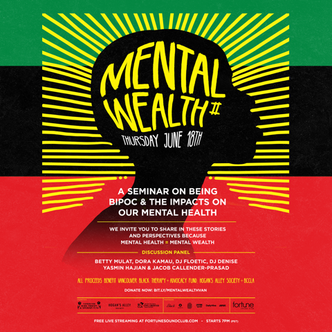 Mental Wealth Poster