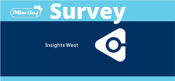 Insights West Community