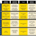 BC Restart Plan Step 1 summer 2021